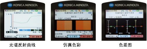CM-700d/600d分光测色计(分光式)