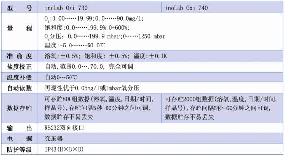 inoLab Oxi 730溶氧仪