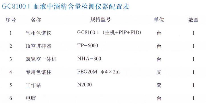 GC-8100II血液酒精检测专用色谱仪