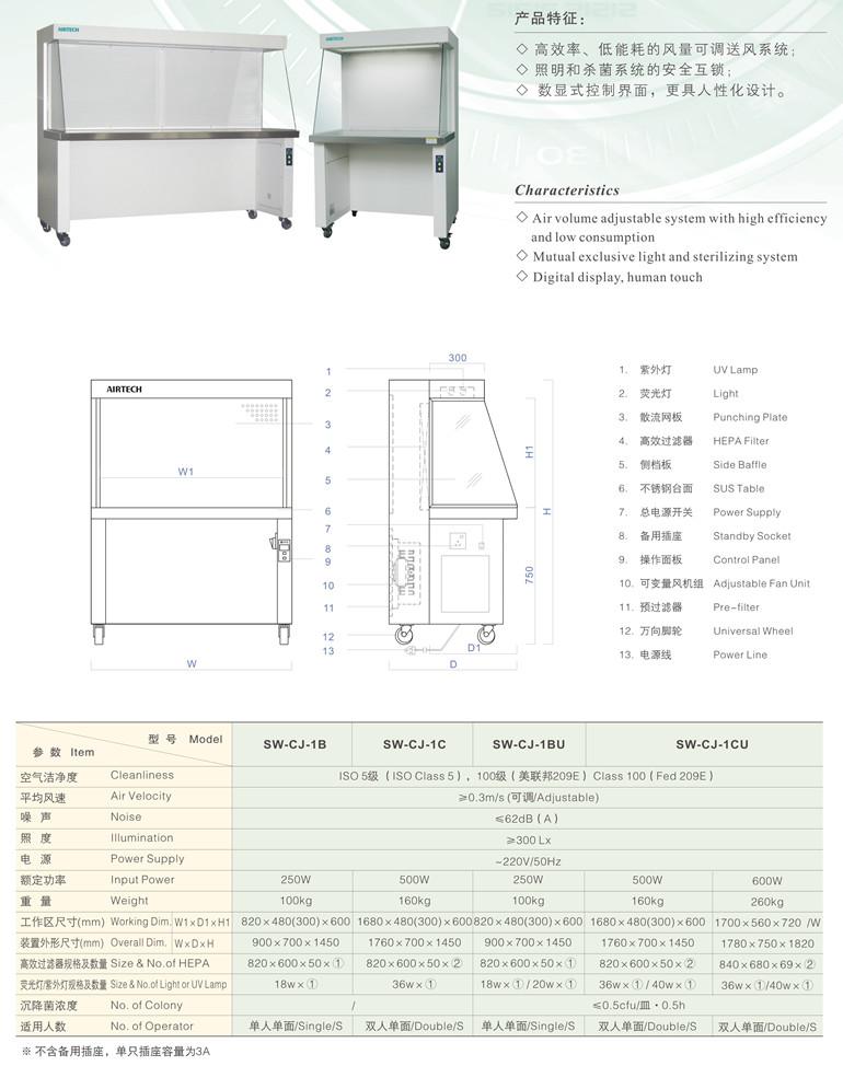 SW-CJ-1B 标准型洁净工作台