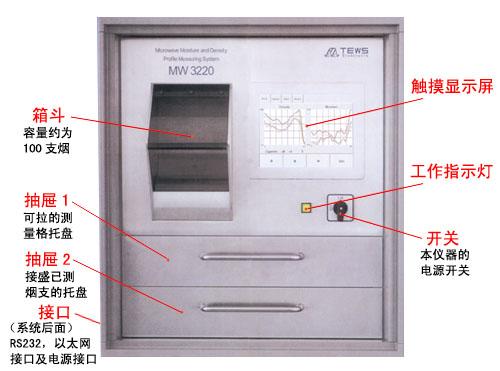 MW3220型烟支水份及密度剖面微波快速测量仪