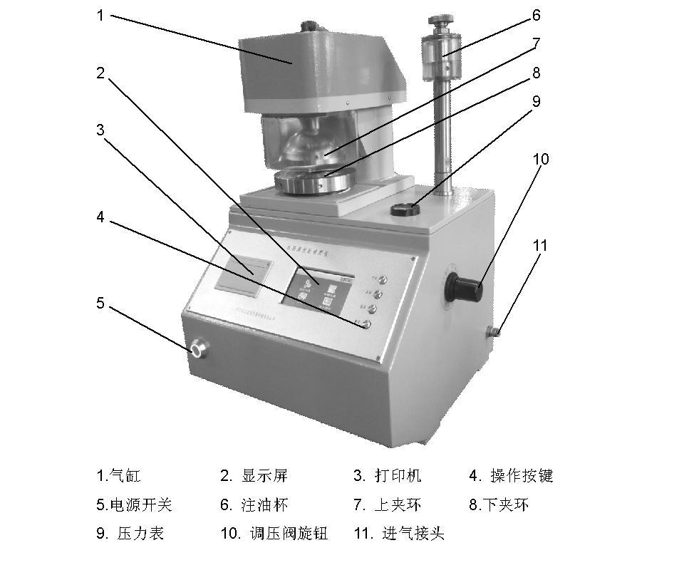 DCP-NPY5600 电脑测控纸板耐破度仪
