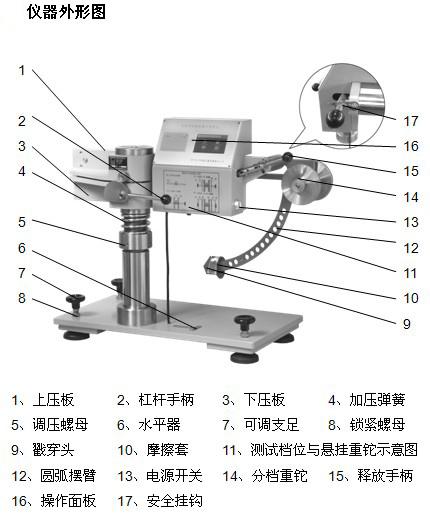 DCP-CCY48 微电脑纸板戳穿强度测定仪
