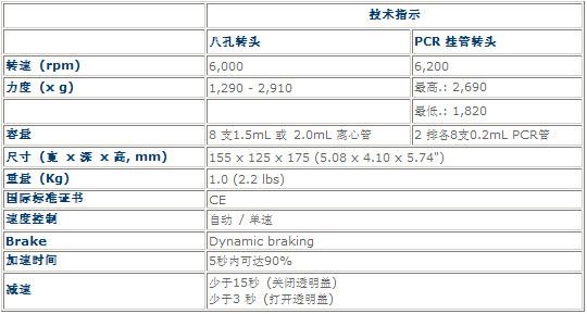 GmCLab®微型离心机