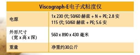 德国Brabender Viscograph-E电子型粘度仪