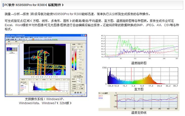 NEC Thermography R300便携型研发用红外线热像仪