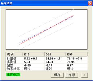 准确性标定 激光粒度仪 校准