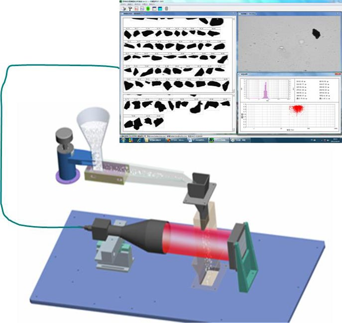 BT-2900干法图像粒度粒形分析系统