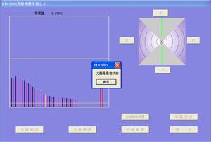 激光粒度测试 自动对中系统