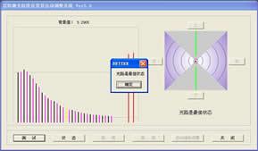 Bettersize2000E 智能激光粒度仪