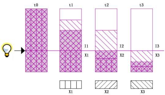 沉降法粒度原理图 比尔定律 比尔定律在沉降式粒度仪中的具体应用