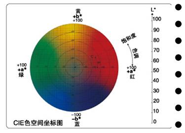精密色差仪CS-210
