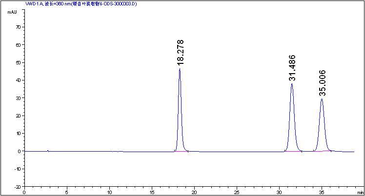 Innoval ODS-2液相色谱柱