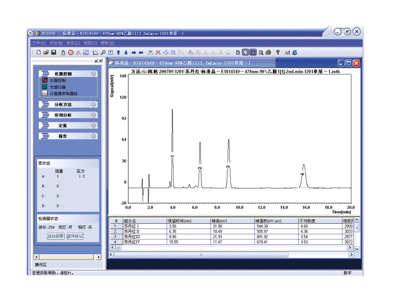 P1201高效液相色谱仪