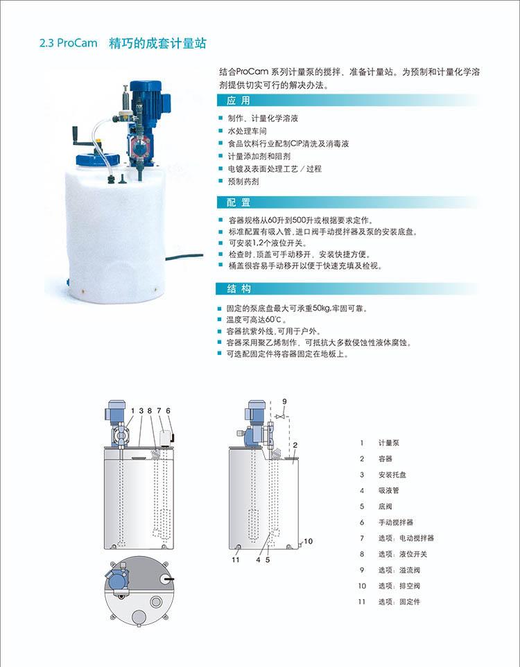 ProCam活塞式计量泵
