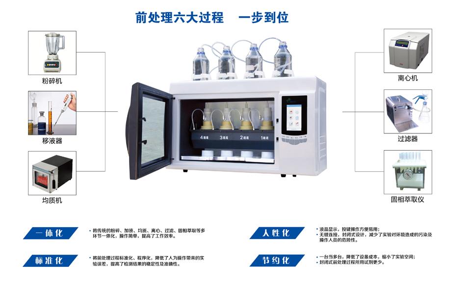 控制型前处理一体机 LJQC-08A