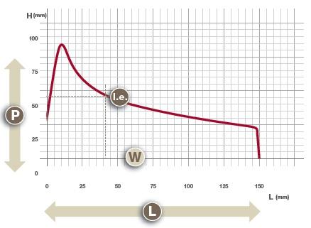 Alveolab chart.jpg