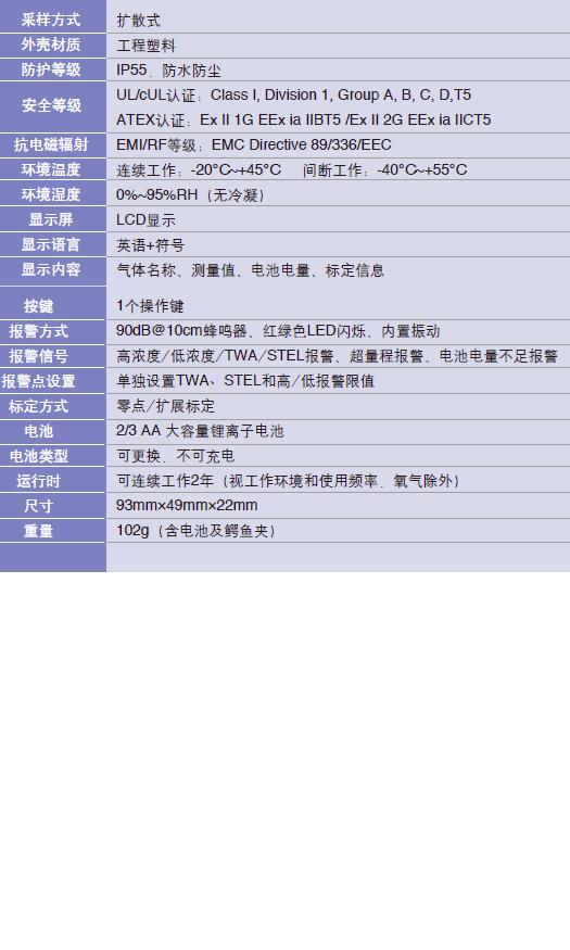 ToxiRAE II 个人用单一有毒气体/氧气检测仪【PGM-11XX】