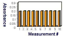 vapour-hydride-generator-precision
