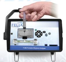 F-900乙烯气体分析仪