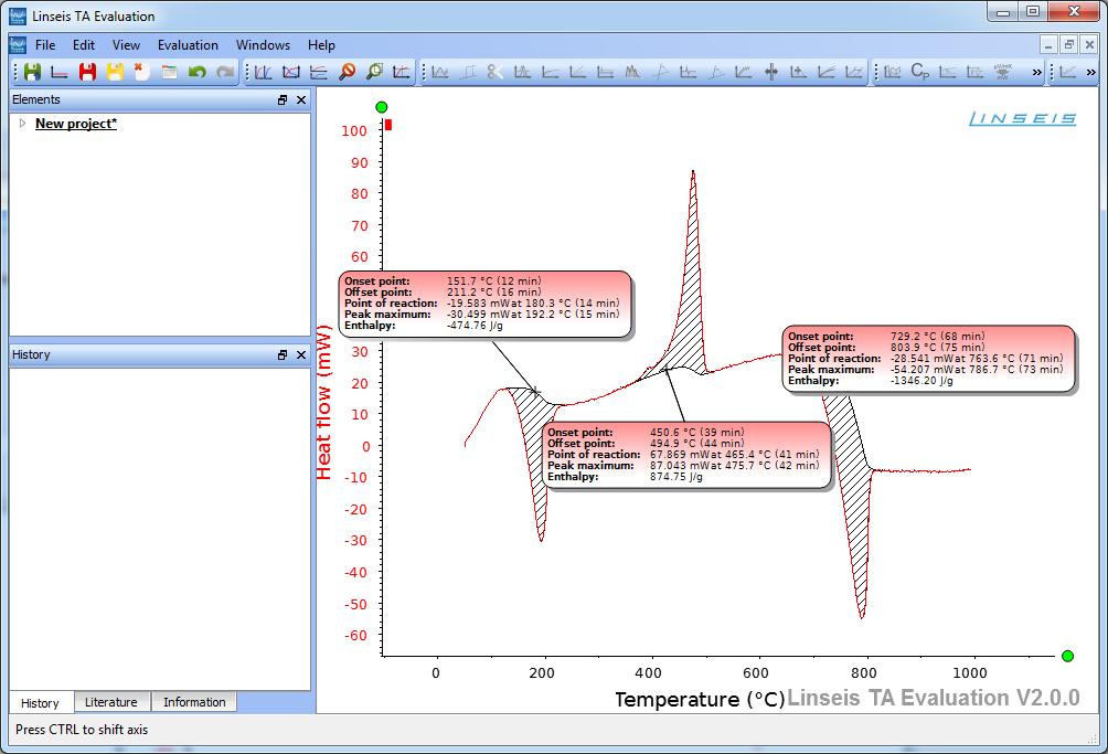 LINSEIS STA PT1000 TG-DSC同步热分析仪
