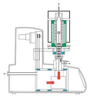 LINSEIS DSC PT1600 差示扫描量热仪