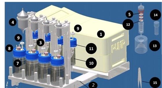3D Biotek 3D灌注生物反应器