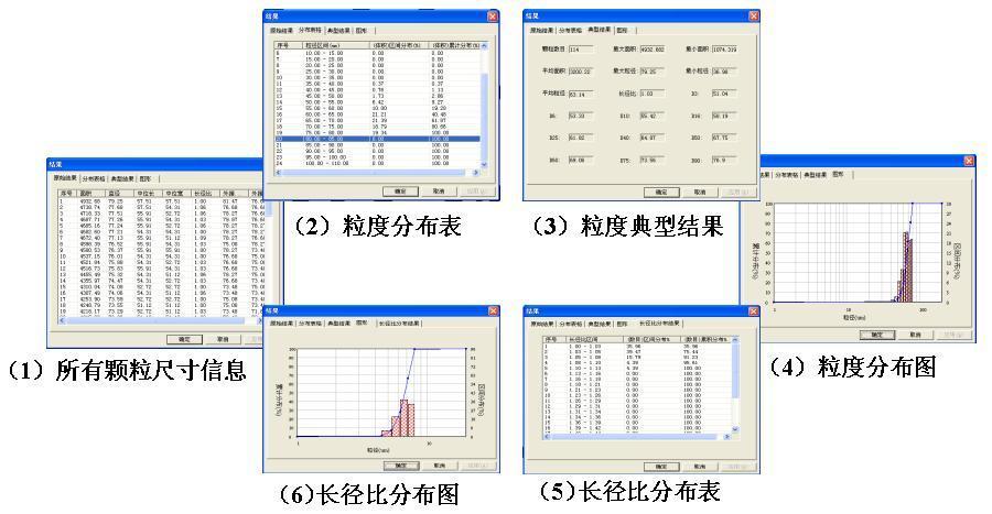 BT-1600 图像颗粒分析系统