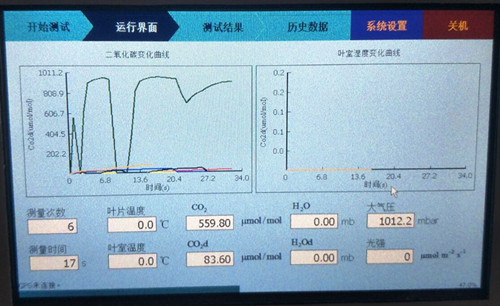 Tlyon-1024便携式植物光合测量系统