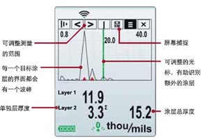 PosiTector200超声波涂层测厚仪