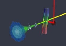 Airyscan 探测器,光路原理图